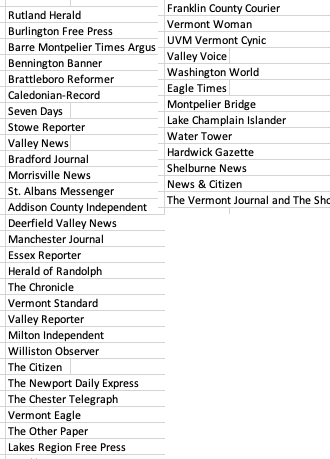 Picture of List of Vermont Newspapers
